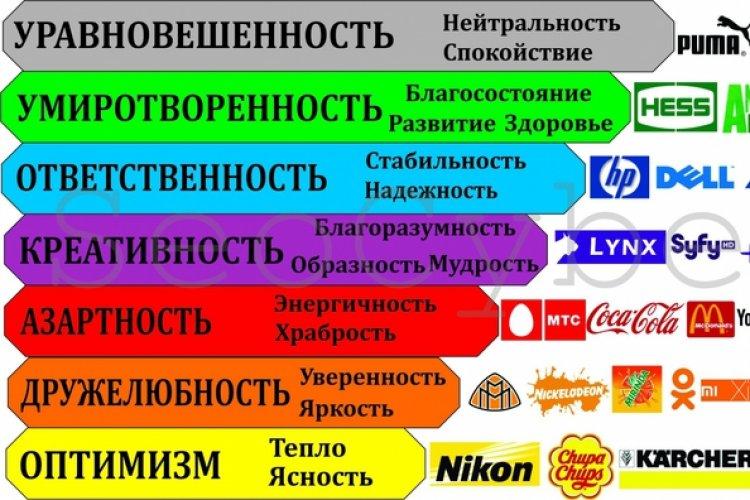 Значение цвета в рекламе